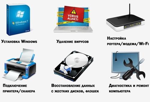 компьютерные услуги Кемерово